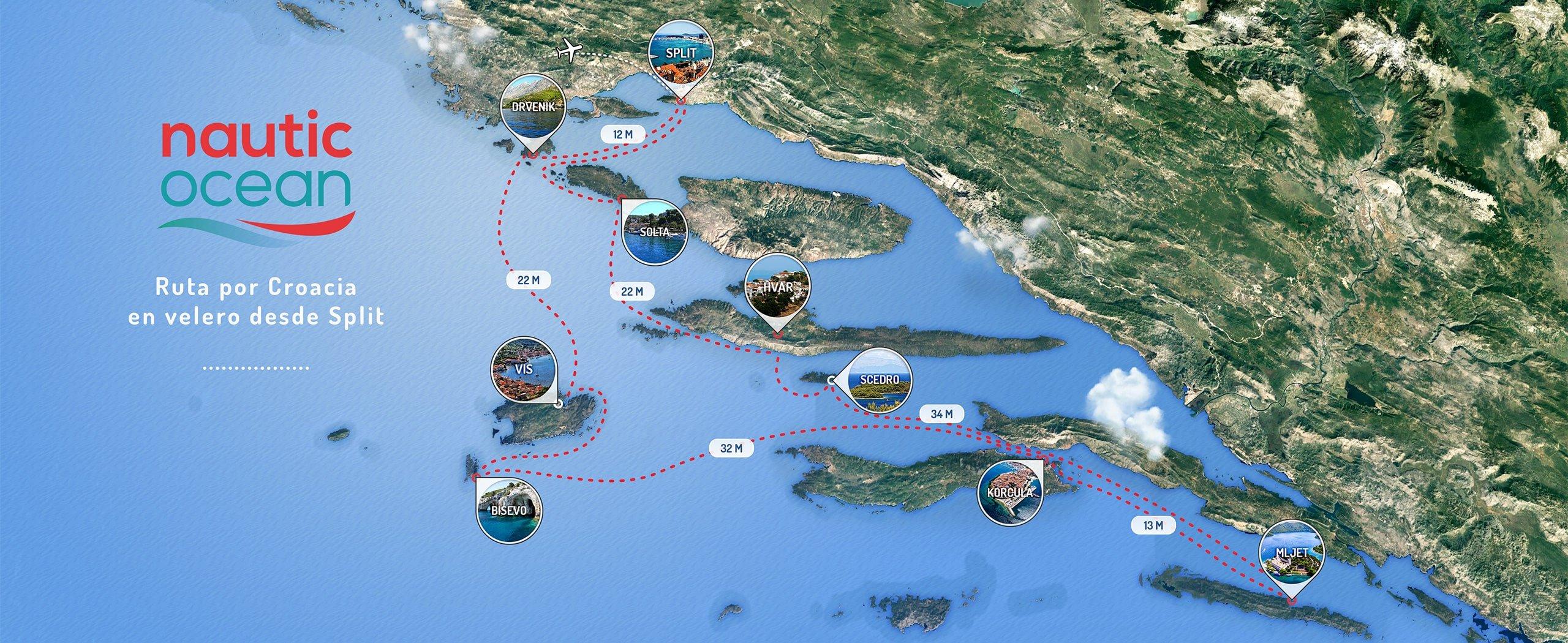 Croacia Ruta en velero